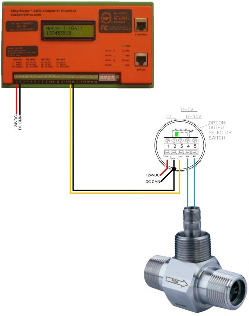 Integration Wiring Diagram.