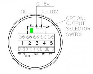 Figure 2. PreAmp by Spectec.